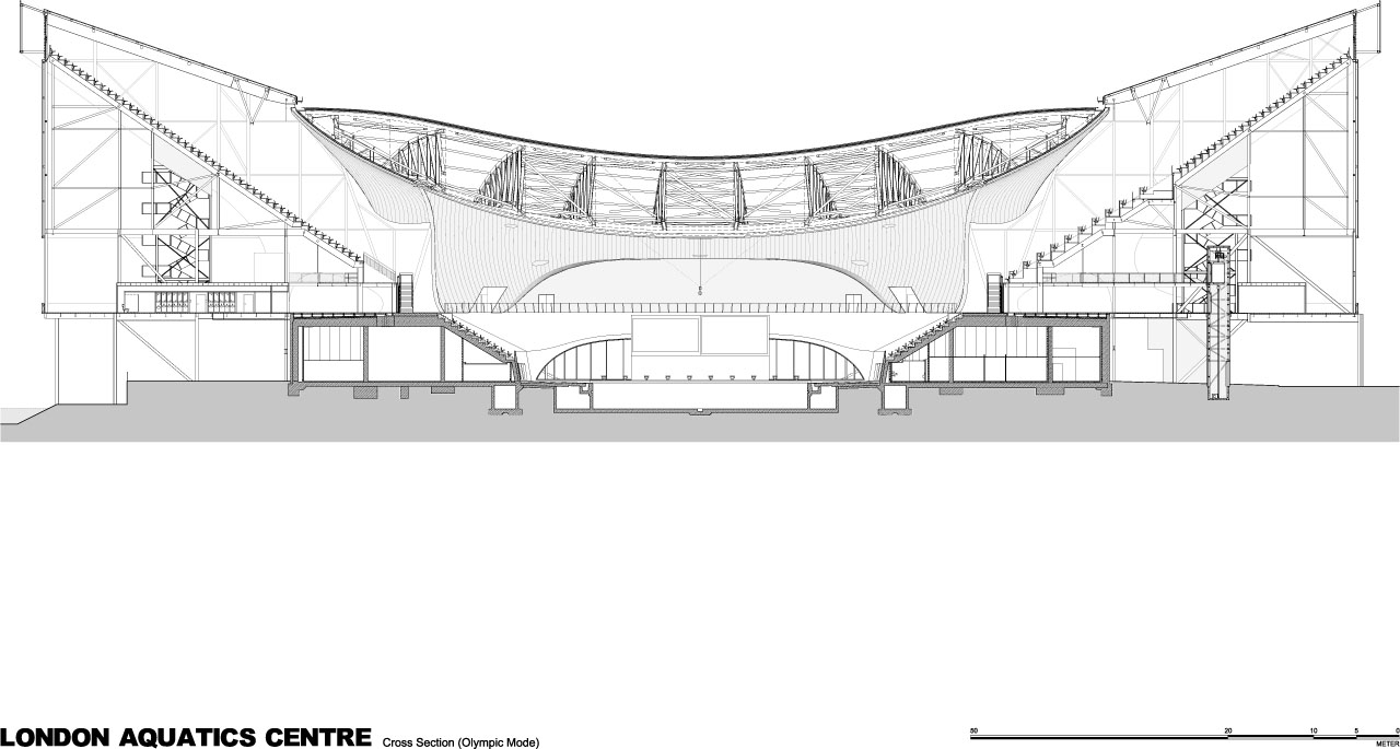 London 2012 Aquatics Centre Diagrams And Drawings