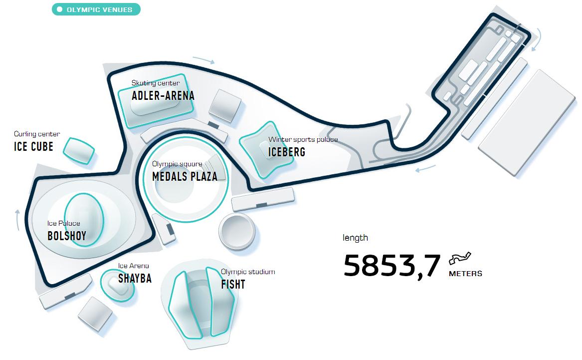 Sochi architecture of the games