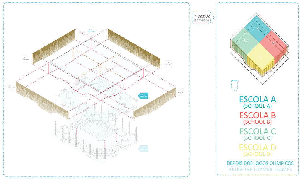 http://architectureofthegames.net/wp-content/uploads/2016/07/Rio-2016-Handball-Future-Arena-Diagram-1.jpg