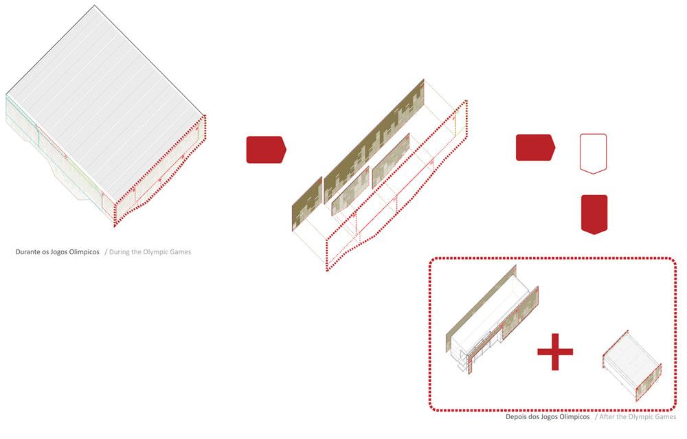 http://architectureofthegames.net/wp-content/uploads/2016/07/Rio-2016-Handball-Future-Arena-Diagram-2.jpg