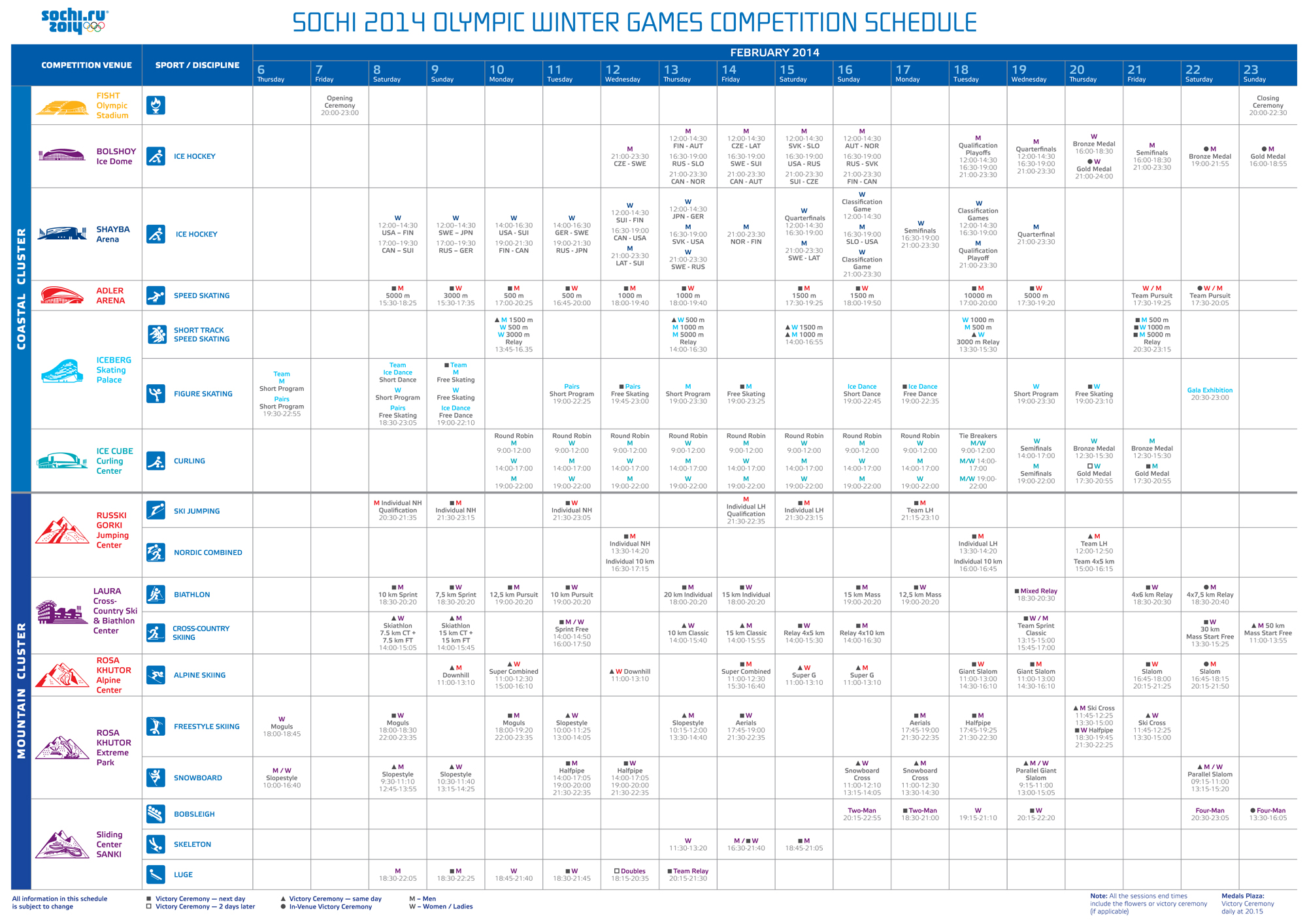 Sochi Competition Schedule