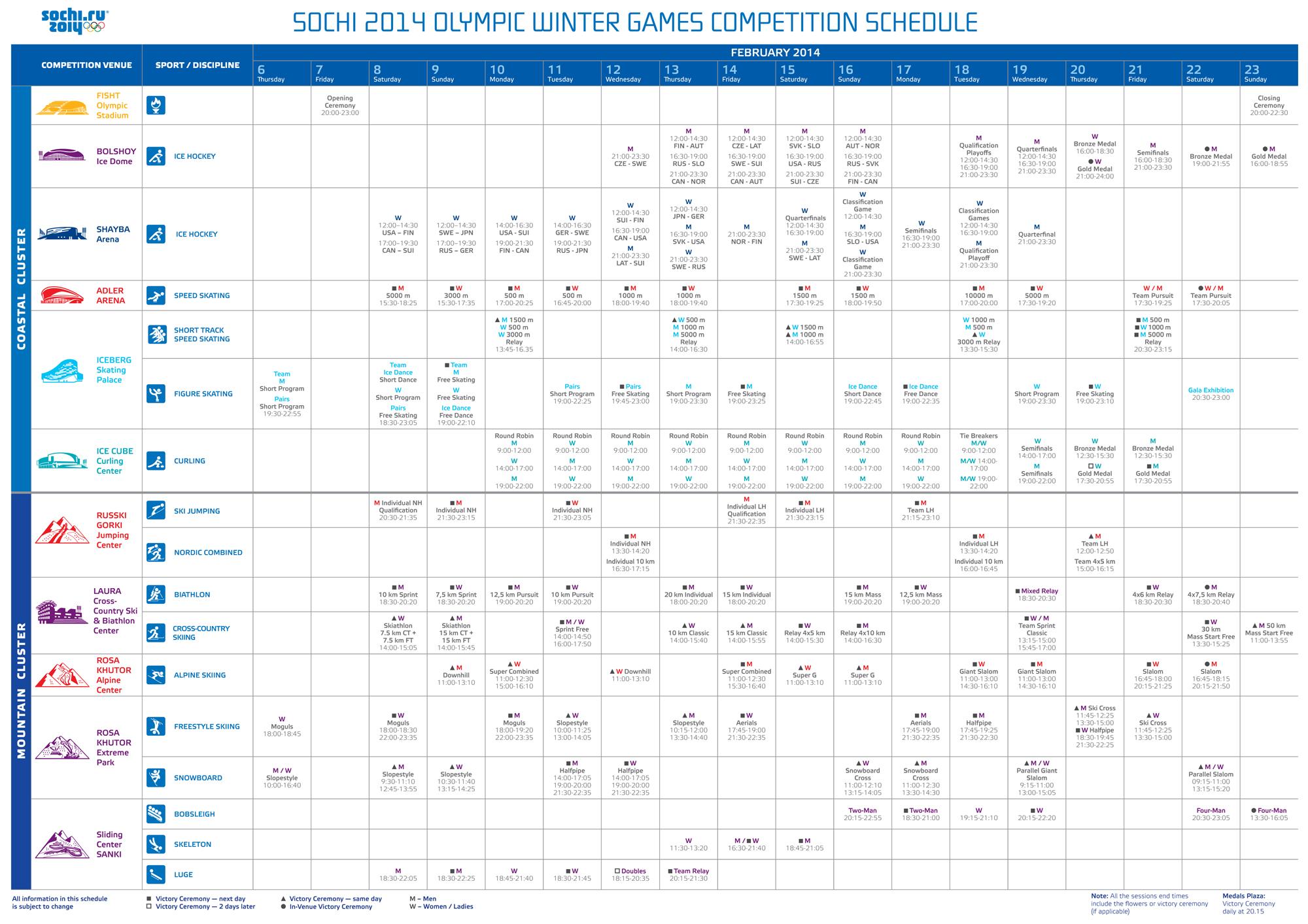 Sochi Competition Schedule