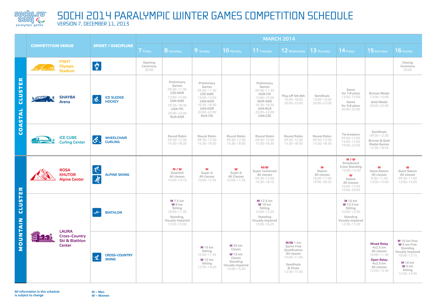 Sochi 2014 Competition Schedule Paralympic Games