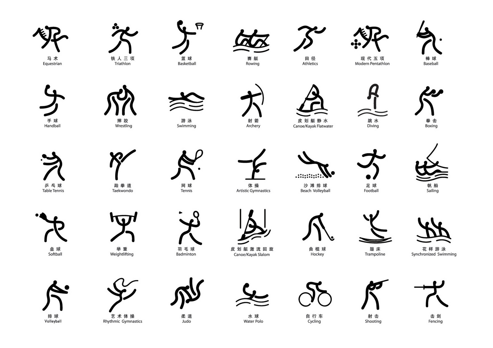 Beijing 2008 Pictograms