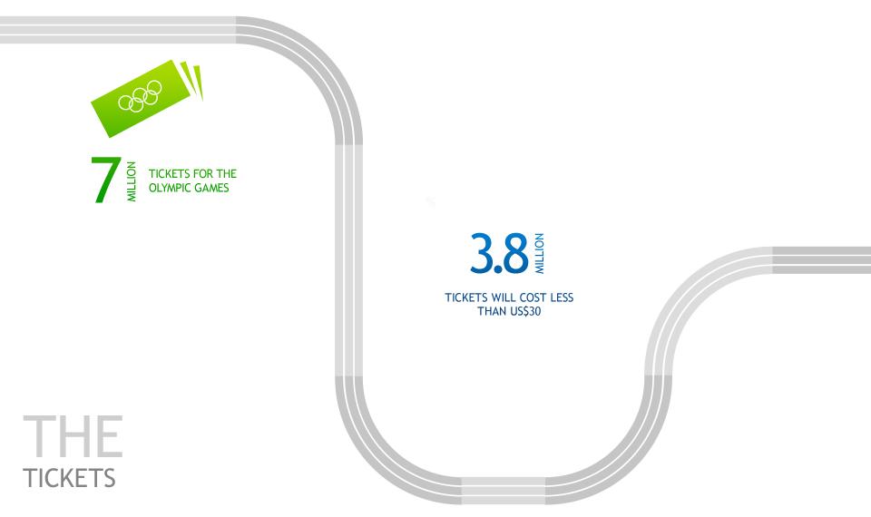 rio 2016 infographic 2
