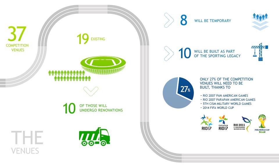 rio 2016 infographic 3