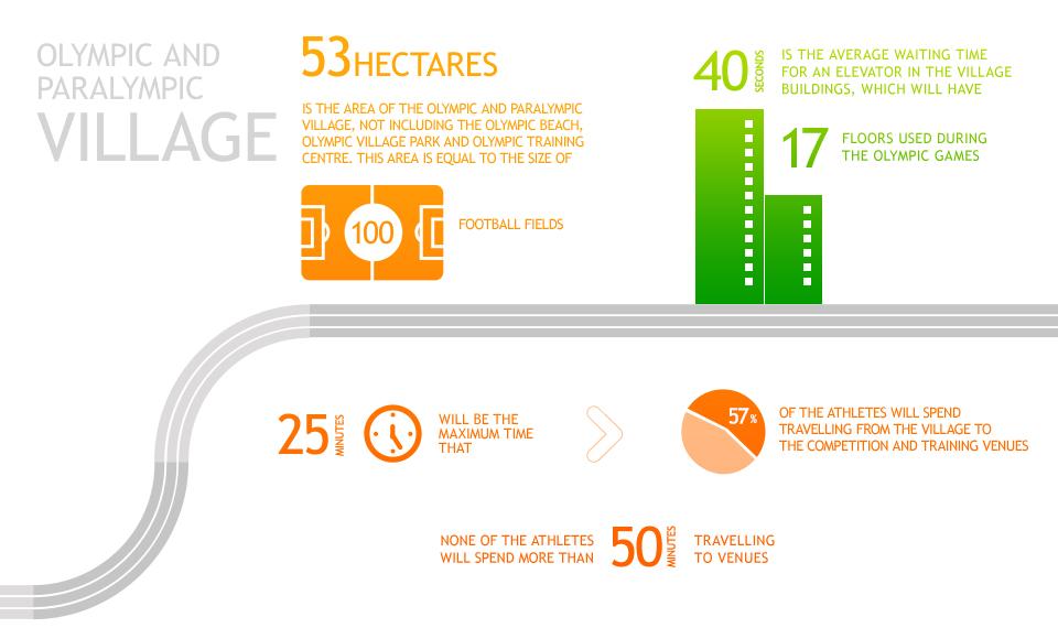 rio 2016 infographic 4