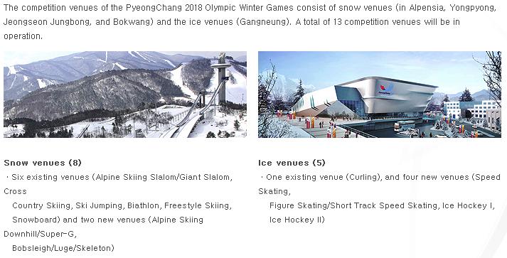 pyeongchang 2018 venues