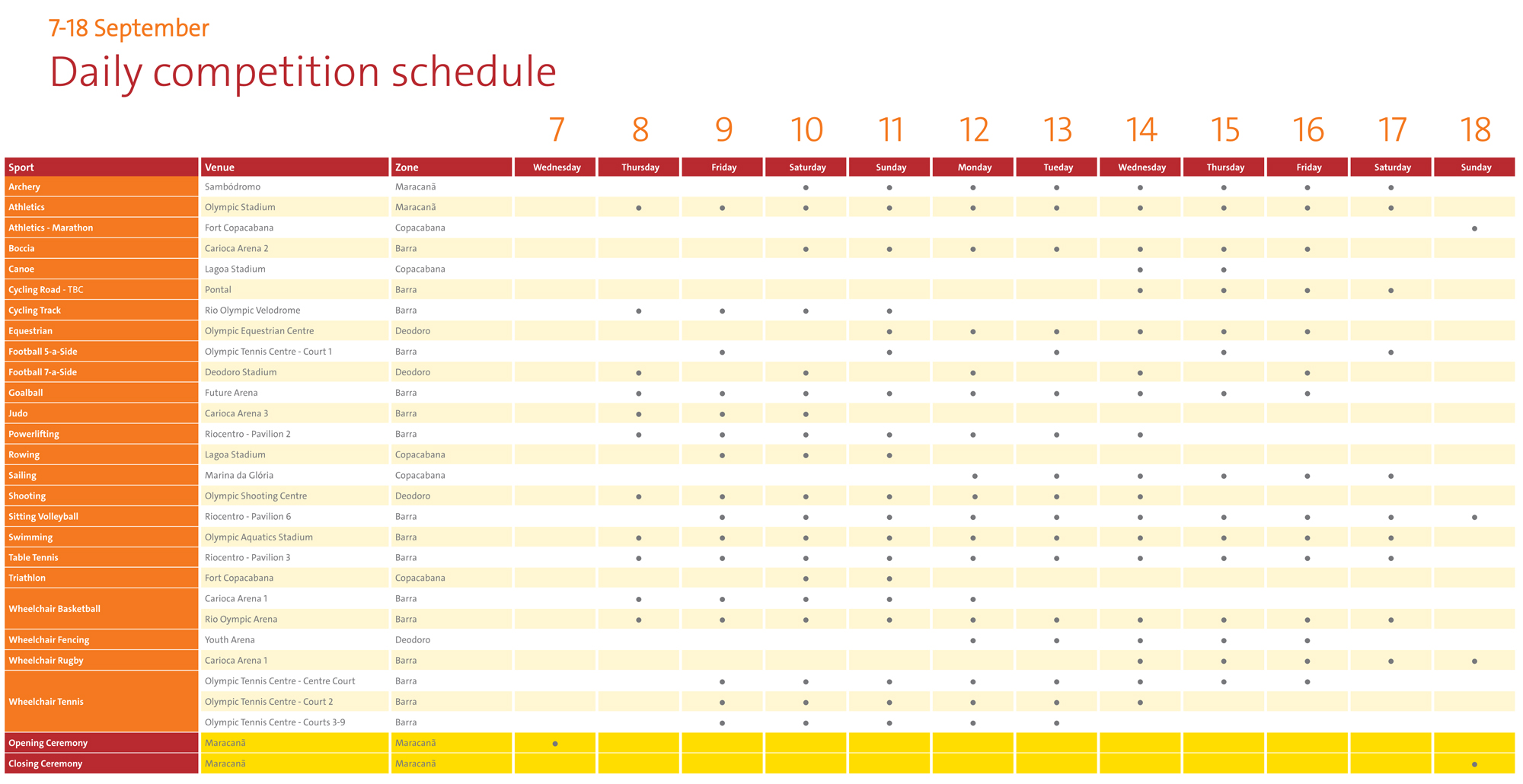 Rio 2016 Paralympic Games Competition Schedule