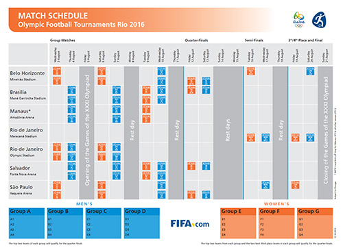 Match schedule for Rio 2016 unveiled small