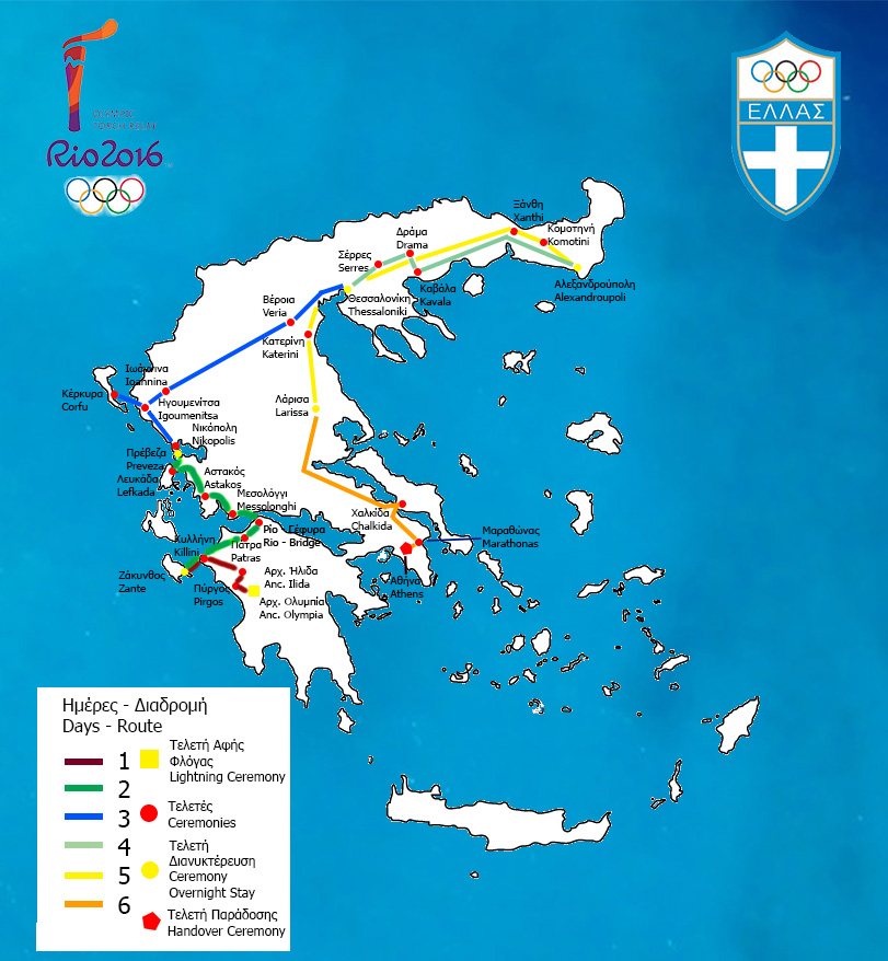 Source: Hellenic Olympic Committee