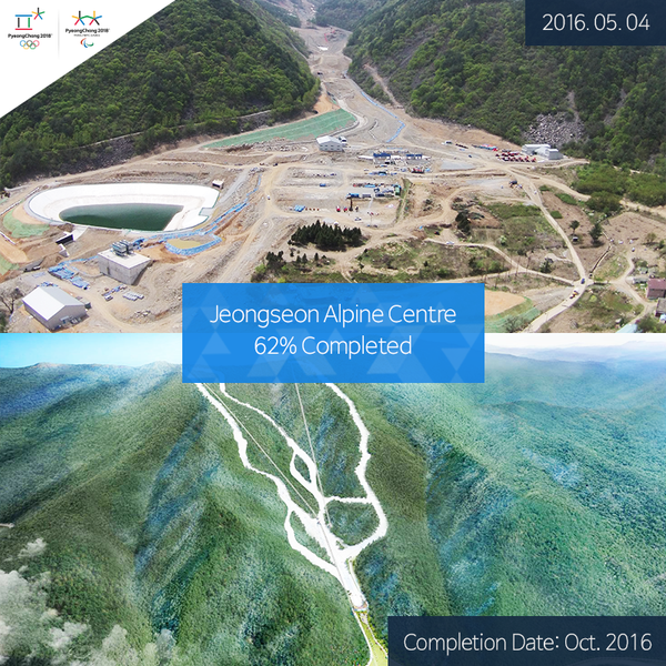 Image: @PyeongChang2018 on Twitter (link)