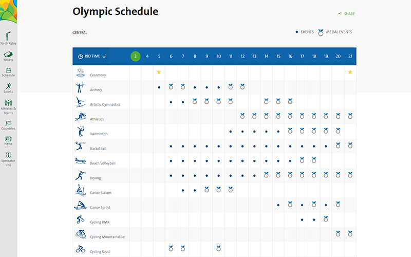 rio 2016 website may 2016 olympics 4