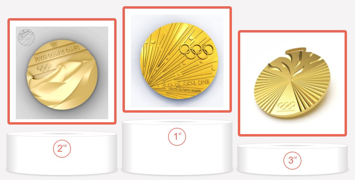 Buenos Aires 2020 Summer Youth Olympic Games Medals By Country.Medal Design Page 2 Architecture Of The Games