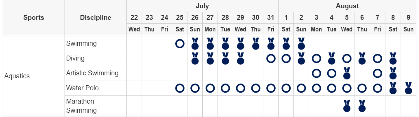 2020 Olympic Schedule.Tokyo 2020 Aquatics Competition Schedule Architecture Of